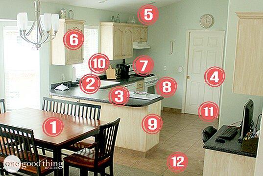 Dọn dẹp nhà bếp của bạn