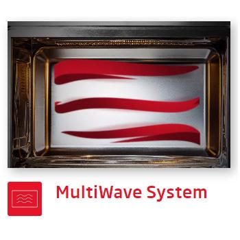 Lò vi sóng Fagor Multiwave 3MWB-44ATCGN system